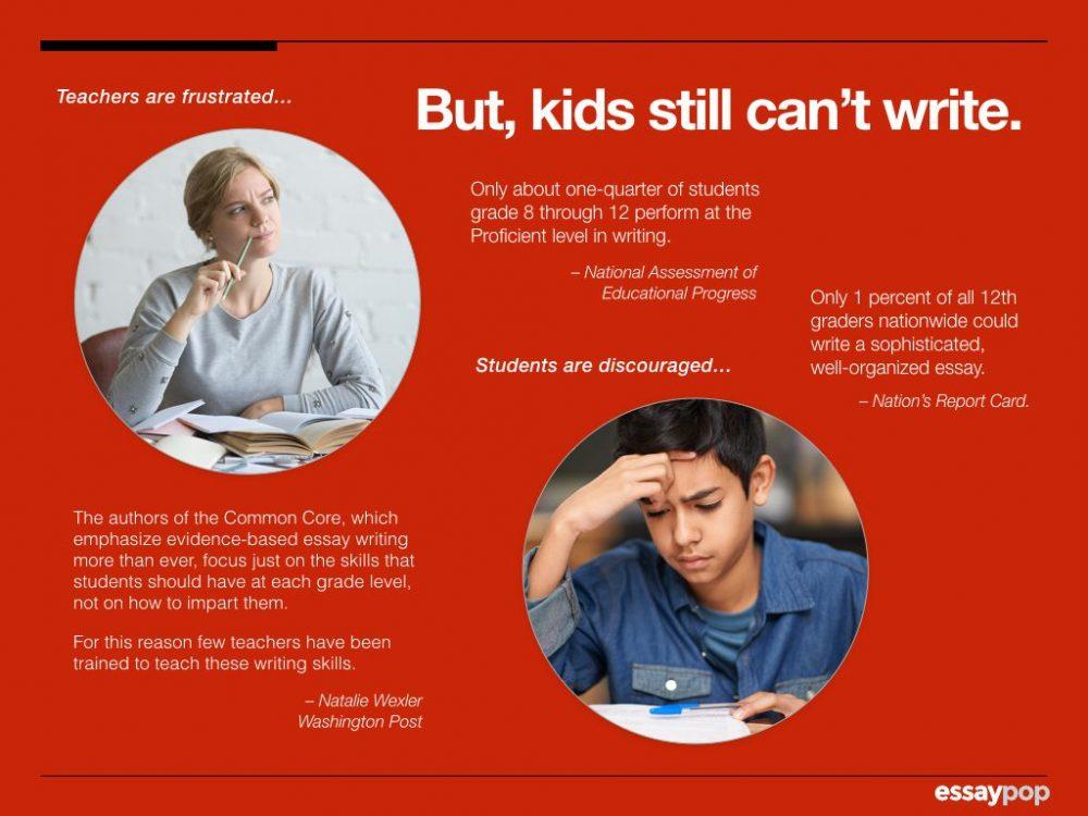 kidsStillCantWrite